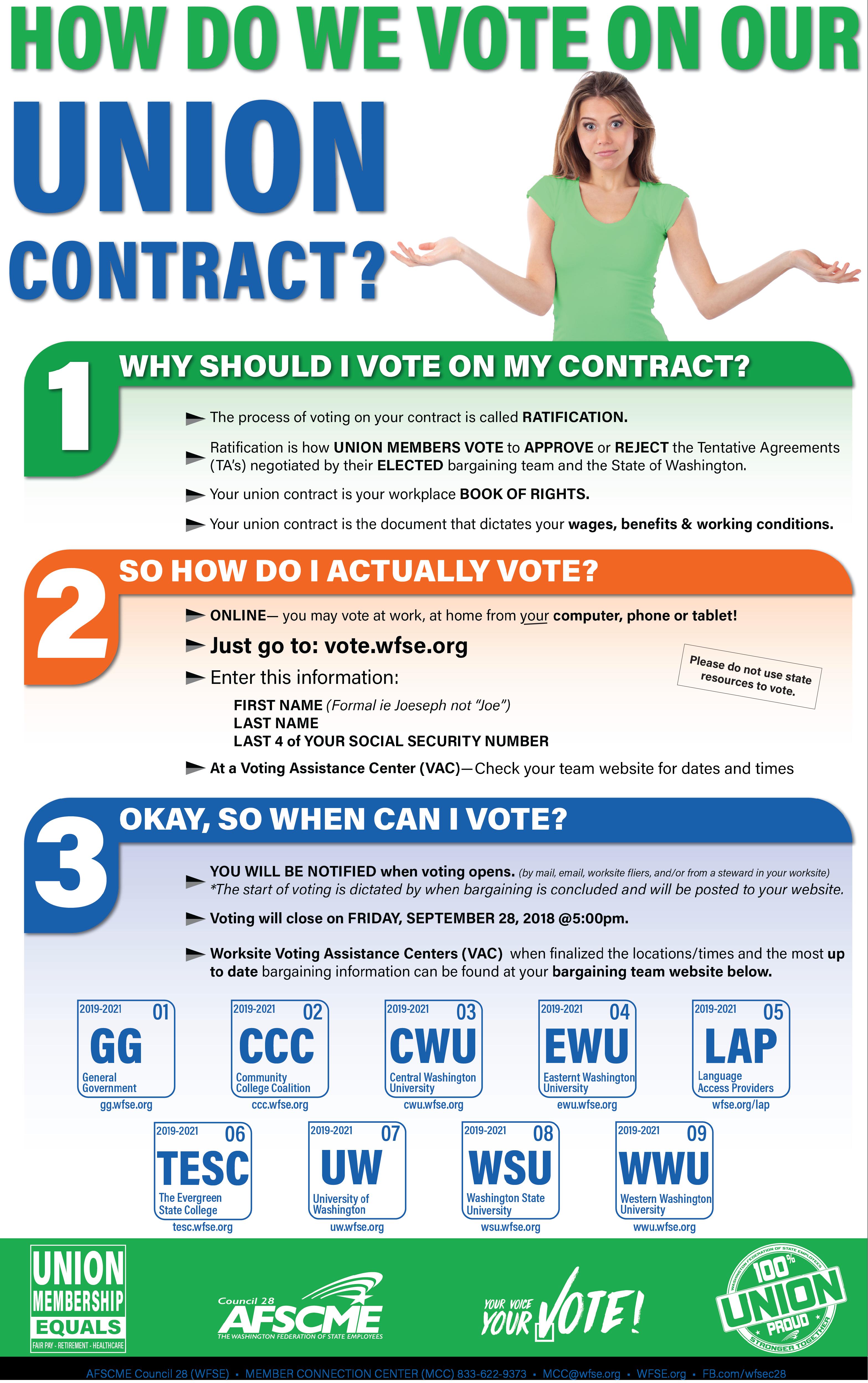 Ratification Poster